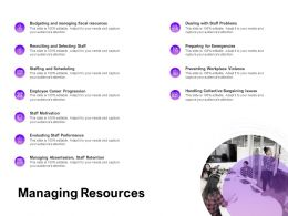 Managing Resources Ppt Powerpoint Presentation Model Template
