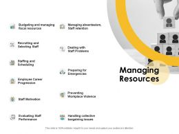 Managing Resources Ppt Powerpoint Presentation Outline Designs