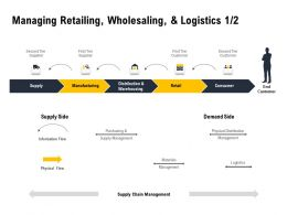 Managing Retailing Wholesalin And Logistics Consumer Ppt Powerpoint Presentation Styles Guide