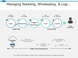 Managing Retailing Wholesaling And Logi Ppt Powerpoint Presentation Gallery Styles