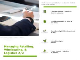 Managing Retailing Wholesaling And Logistics Budgets Ppt Powerpoint Presentation Professional Ideas