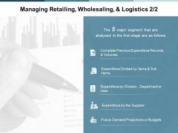 Managing Retailing Wholesaling And Logistics Demand Ppt Powerpoint Presentation