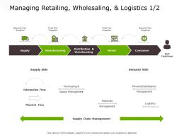 Managing Retailing Wholesaling And Logistics Demand Side Ppt Powerpoint Presentation Model