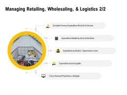 Managing Retailing Wholesaling And Logistics Department Ppt Powerpoint Presentation Pictures Tips