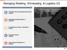 Managing Retailing Wholesaling And Logistics Expenditure Powerpoint Presentation Slides