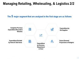 Managing Retailing Wholesaling And Logistics Expenditure Records Ppt Powerpoint Graphics