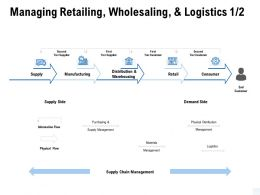 Managing Retailing Wholesaling And Logistics Information Flow Ppt Design Ideas