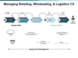 Managing Retailing Wholesaling And Logistics Manufacturing Ppt Powerpoint Presentation