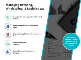 Managing Retailing Wholesaling And Logistics Powerpoint Presentation Gallery Slide