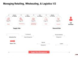 Managing Retailing Wholesaling And Logistics Process Ppt Powerpoint Presentation Professional Ideas