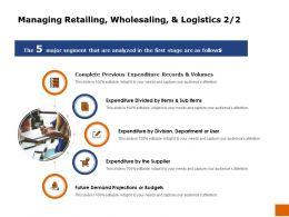 Managing Retailing Wholesaling And Logistics Volumes Ppt Layouts Graphics