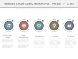 Managing Service Supply Relationships Template Ppt Model
