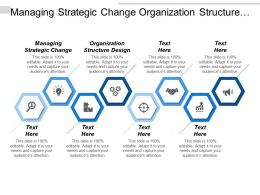 Managing Strategic Change Organization Structure Design Operational Strategies
