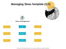Managing Stress Exercise Ppt Powerpoint Presentation Professional