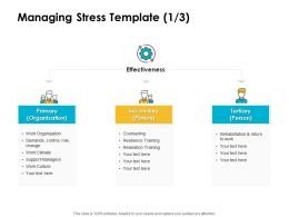Managing Stress Organization Ppt Powerpoint Presentation Images
