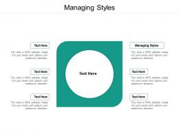 Managing Styles Ppt Powerpoint Presentation Summary Layouts Cpb