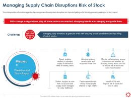 Managing Supply Chain Disruptions Risk Of Stock Enacted Ppt Graphics