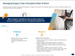 Managing Supply Chain Disruptions Risk Of Stock Ppt Powerpoint Presentation Show Portrait
