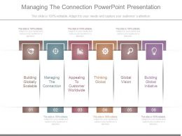 Managing The Connection Powerpoint Presentation