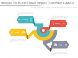 Managing The Human Factors Template Presentation Examples