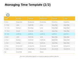 Managing Time Focus Ppt Powerpoint Presentation Inspiration