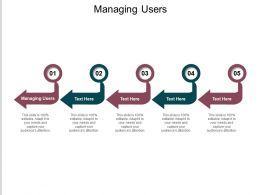Managing Users Ppt Powerpoint Presentation Summary Design Templates Cpb