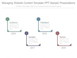 Managing Website Content Template Ppt Sample Presentations