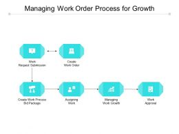 Managing Work Order Process For Growth