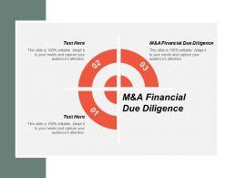 Manda Financial Due Diligence Ppt Powerpoint Presentation Portfolio Model Cpb
