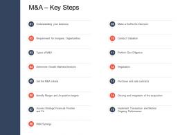 Manda Key Steps Strategic Mergers Ppt Portrait