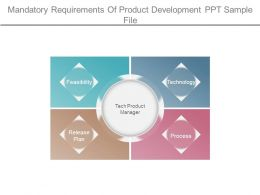 Mandatory Requirements Of Product Development Ppt Sample File