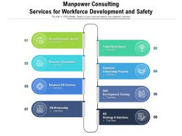 Manpower Consulting Services For Workforce Development And Safety