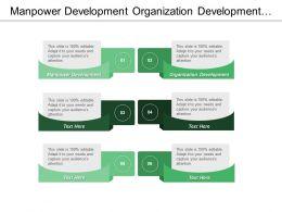 Manpower Development Organization Development Strategy Course Plotting