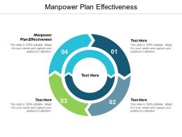 Manpower Plan Effectiveness Ppt Powerpoint Presentation Pictures Graphics Cpb