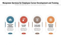 Manpower Services For Employee Career Development And Training