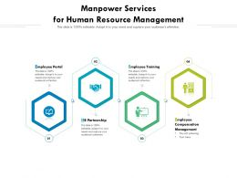 Manpower Services For Human Resource Management