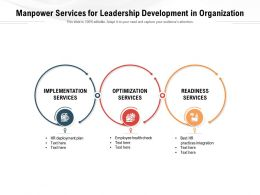 Manpower Services For Leadership Development In Organization