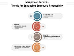 Manpower Services Trends For Enhancing Employee Productivity