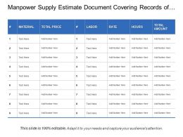 Manpower Supply Estimate Document Covering Records Of Cost Hours And Labour