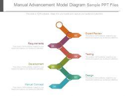 Manual Advancement Model Diagram Sample Ppt Files