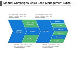 Manual Campaigns Basic Lead Management Sales Marketing Remain Silos