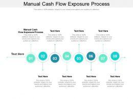 Manual Cash Flow Exposure Process Ppt Powerpoint Presentation Model Smartart Cpb