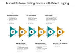 Manual Software Testing Process With Defect Logging