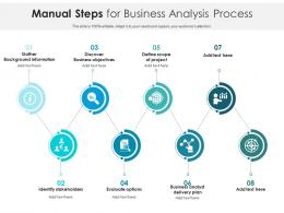 Manual Steps For Business Analysis Process