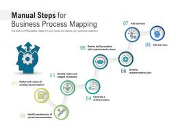 Manual Steps For Business Process Mapping