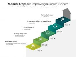 Manual Steps For Improving Business Process