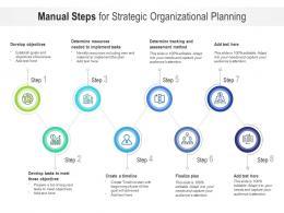 Manual Steps For Strategic Organizational Planning