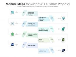 Manual Steps For Successful Business Proposal
