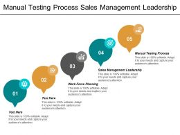 Manual Testing Process Sales Management Leadership Work Force Planning Cpb