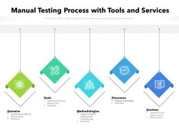 Manual Testing Process With Tools And Services